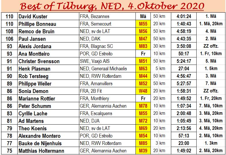 201004 Best of Tilburg