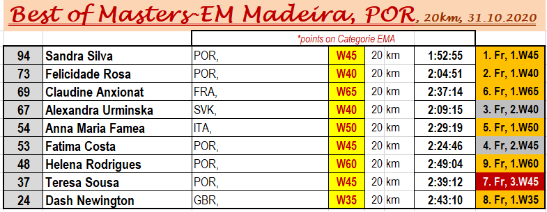 201031 Madeira 20