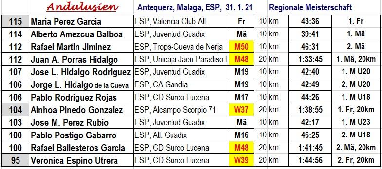 210131 Antequera, The Best