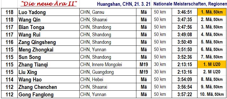 210321 GSW, Huangshan II