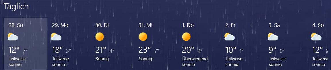 210328 Wetter diese Woche